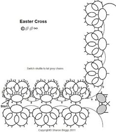 edging tatting pattern - bracelet