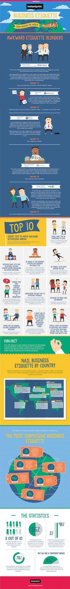 Infographic business etiquette