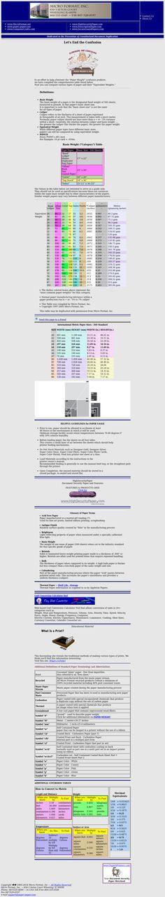 Gantt chart for foreign trading system