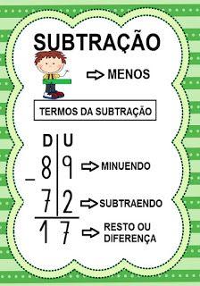 Math Class, Grammar, Professor, Alphabet, Preschool, Study, Education, 1, Number Posters