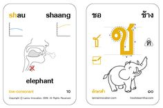 Thai language flashcards: charming, informative, and oddly hilarious all at once. This would look great on a t-shirt.