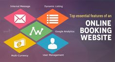 Top Essential Features of an Online Booking Website