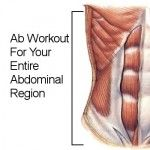 Ab Workout for your entire Abdominal Muscle Groups
