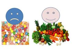 Healthy Food, Junk Food - Dental Health lesson for preschool