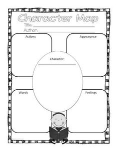 Sliding Into Second Grade- character map - 2nd Grade Ela, First Grade Reading, Second Grade, Fourth Grade, Reading Lessons, Reading Skills, Teaching Reading, Learning, Character Map
