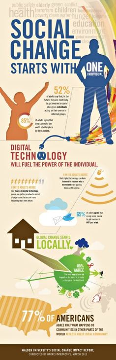 Social change starts with one. via @sroakes #infographic #tw