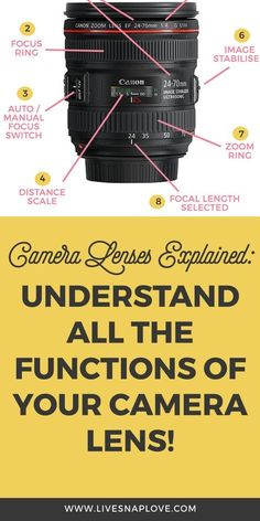 Camera lenses explained - see what all the functions of your DSLR lenses are! | Photography Gear | Canon Lenses | Nikon Lenses | Camera Lens Guide #phototips #cameralens