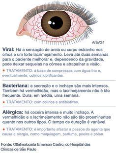 Farmacêutica Curiosa: Conjuntivite