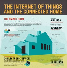 The Internet of Things: What does it all mean? [INFOGRAPHIC]