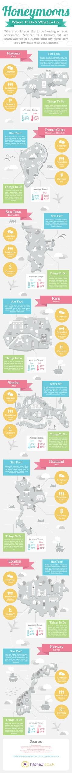 If you're unsure of where to go and what to do on for the most romantic holiday you'll ever take, then be inspired by the ideas featured on this honeymoon infographic.