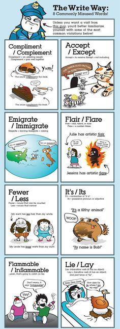 8 английских слов, которые часто путают #misused #english #words