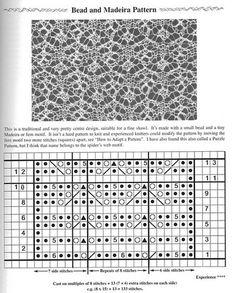 Shetland Bead and Madeira Pattern