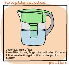 This is what's going on in our house. As. We. Speak. I'm about ready to get real lazy and go out and buy the faucet gadget thingy just so I don't have to go through the trouble of prepping the new filter for the pitcher. Does that make sense?!