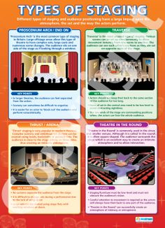 Types of Staging | School Charts | Educational Posters