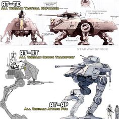 Which one if your favourite out of the Republic walkers? 🤔 by starwarspride Nave Star Wars, Star Wars Rpg, Star Wars Ships, Star Wars Clone Wars, Star Wars Spaceships, Star Wars Vehicles, Star Wars Models, Galactic Republic, Star Wars Concept Art