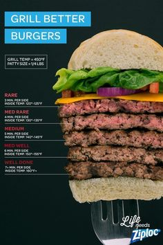 Stop guessing while grilling. Learn the basics of burger doneness in this easy guide from Ziploc®. How to tell if your burger is medium or well done without cutting, find the perfect grill temp, and more. Great to have on hand for summer barbecues and coo Grilling Tips, Grilling Recipes, Beef Recipes, Healthy Recipes, Grilling Burgers, Bbq Grill, Fast Recipes, How To Grill Hamburgers, Hamburgers On The Grill