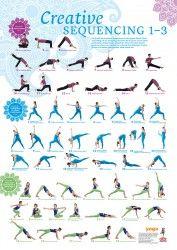 Creative Sequencing 1-3 Poster von Yoga Aktuell
