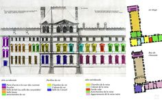 Elevation and plan of the palace of the Louvre under Henri III, together with information about the alleged distribution of parts. Louvre Palace, Le Palais, Floor Plans, France, Apartments, Paris, How To Plan, Mansions, Palaces