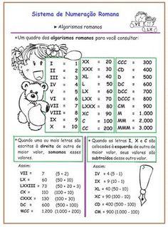 Números Romanos   Rérida Maria