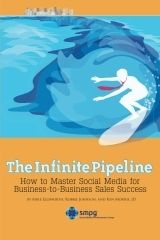Pick Up The Money: Mastering B2B Social Media Marketing of The Infinite Pipeline