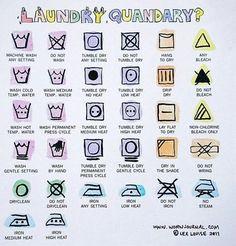 Laundry Guide Cheat Sheet