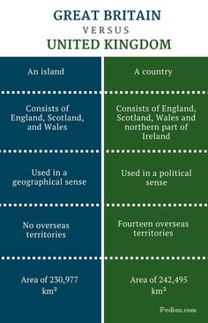 what is the difference between the united kingdom great britain and england - Yahoo Image Search Results Uk Facts, Video News, Great Britain, United Kingdom, Image Search, Scotland, British, Politics, England