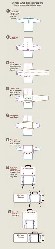 """travelhighlights:  """"Bundle-Wrapping"""" Packing Diagram - Core77 Via @Eugen_S  Até que enfim uma dica legal para arrumar malas."""