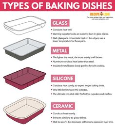 Discover the differences between popular types of baking dishes plus which ones are best for different recipes. Baking Basics, Baking Tips, Kitchen Recipes, Cooking Recipes, Dining Etiquette, Food Facts, Cooking Tools, No Cook Meals, Baking Dishes