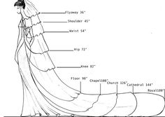 Veil guide. Veil heights. A guide to help you pick your veil length.