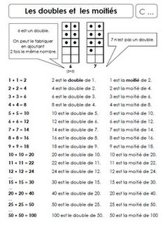 Le Double, How To Plan, School, Multiplication, Day Planners, Word Reading, Math Workshop, Montessori Math, Math Resources