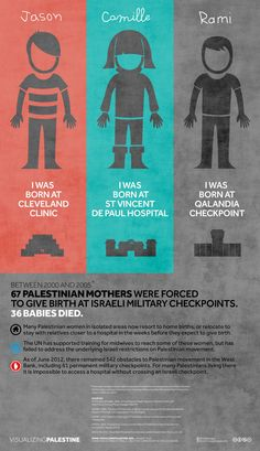 Born at Qalandia Checkpoint | Visualizing Palestine