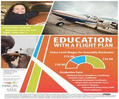 National Aviation Consortium (NAC) Assembly MechanicTraining