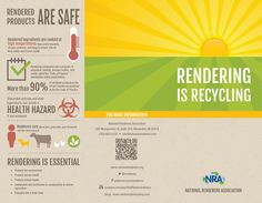 Backside of our brochure.  Please email us for print copies!  #rendering #ag #farm #petfood #recycling