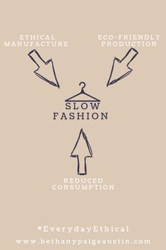 What is slow fashion? And why do slow fashion brands cost more money? What is slow fashion? And why do slow fashion brands cost more money?