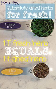 Substitute Dried Herbs for Fresh for a frugal and quick fix.