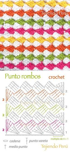 Cat Mat Free Crochet Pattern is simple but adorable and impressive. It will definitely make you and your family English pattern Crochet Stitches Chart, Stitch Crochet, Crochet Motifs, Single Crochet Stitch, Crochet Diagram, Diy Crochet, Double Crochet, Crochet Pincushion, Crochet Motif