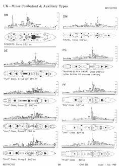 Royal Navy combatientes menores....