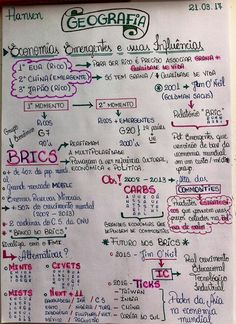 Economias emergentes e suas influências Study Help, Study Tips, Mental Map, Study Organization, English Study, School Notes, Study Inspiration, Education English, Studyblr
