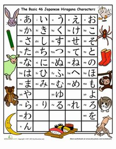 how to say how are you in hiragana