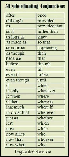 50 Subordinating Conjunctions