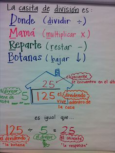 Anchor chart to teach long division in Spanish.