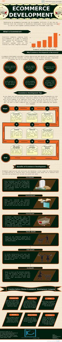 Desarrollo del Comercio Electrónico #infografia #infographic #ecommerce