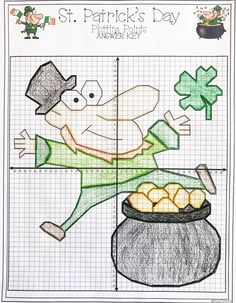 This St Patrick's Day plotting pictures was the PERFECT activity for my middle school math students right before St Patricks Day.  My 7th grade math students always need new activities to help them strengthen their skills at plotting ordered pairs on the coordinate grid.  I even think my Algebra students would like this Math worksheet.