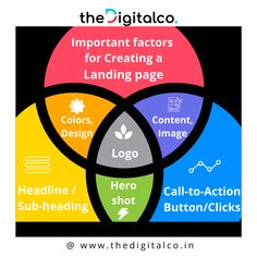 No time limits, no limits on functionality. Just open an account and start building your landing pages!  Check the link in bio  Follow us for More updates on: Facebook | LinkedIn | Twitter | Instagram | Youtube  #tdc #wethedigitalco #thedigitalco  #westayhighonsocialmedia #westayhighondigitalmarketing #digitalmarketing #logo #colors #colours #design #content #Image #headings #calltoaction #buttons #clicks Social Media Marketing, Digital Marketing, Call To Action, Landing, Buttons, Colours, Content, Facebook, Logo