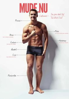 Tem post detalhado no blog com a grande dúvida dos homens, proporção corporal.