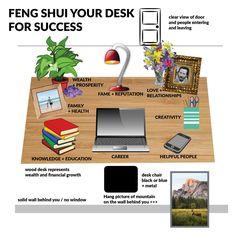 Feng Shui Layout, Feng Shui Your Desk, Feng Shui Home Office, How To Feng Shui Your Home, Feng Shui Bedroom Layout, Office Fung Shui, Feng Shui Office Cubicle, Home Feng Shui, Feng Shui For Love