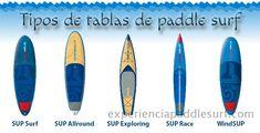 Tipos de tablas de paddle surf o SUP.  Dependiendo de la modalidad de Standup paddle que elijas, deberás decantarte por uno u otro tipo de tabla de SUP. Cada una está diseñada con una finalidad específica. Tienes las SUP Surf, SUP Allround, SUP Exploring, SUP Race o Wind SUP.