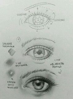 Drawing eyes ... www.frihetensarv.no, #frihetensarv, diy, Joy, Tegning, Drawing, Eyes