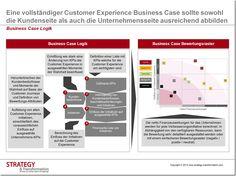 Eine vollständiger Customer Experience Business Case sollte sowohl die Kundenseite als auch die Unternehmensseite ausreichend abbilden