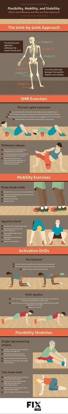 Flexibility, mobility and stability all play vital roles in the function of your body. Follow this guide to daily mobility and activation drills plus stretching to help keep your body primed and ready to tackle all of life's challenges.